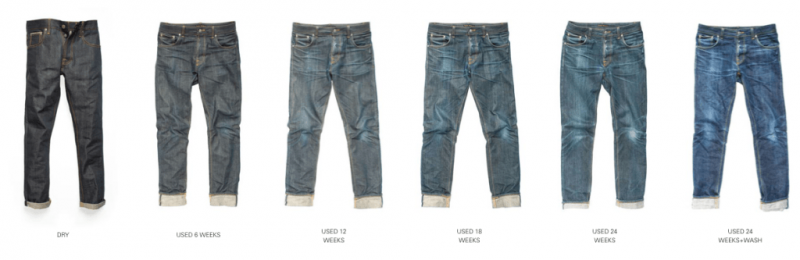 Taken from nudiejeans.com